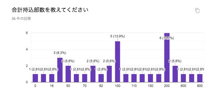 f:id:kic-yuuki:20190823073127p:plain