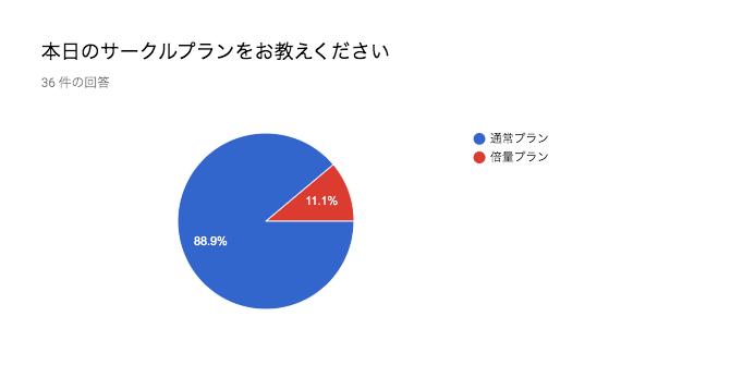 f:id:kic-yuuki:20190823073207p:plain