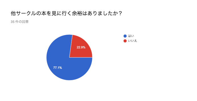 f:id:kic-yuuki:20190823073327p:plain