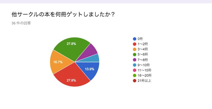 f:id:kic-yuuki:20190823073409p:plain