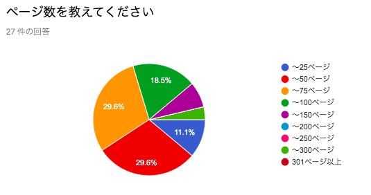 f:id:kic-yuuki:20190823074008p:plain