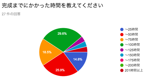 f:id:kic-yuuki:20190823074043p:plain