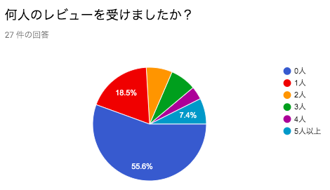 f:id:kic-yuuki:20190823074135p:plain