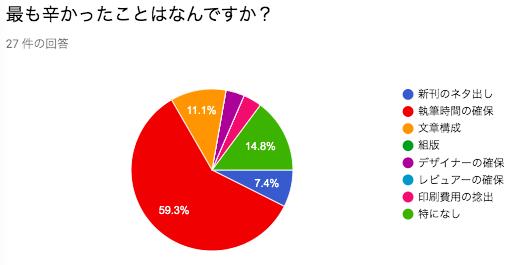 f:id:kic-yuuki:20190823074808p:plain