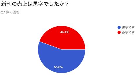 f:id:kic-yuuki:20190823074844p:plain