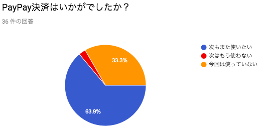 f:id:kic-yuuki:20190823075108p:plain