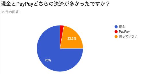 f:id:kic-yuuki:20190823075138p:plain