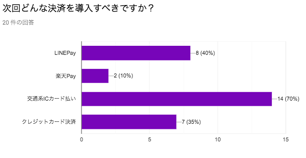 f:id:kic-yuuki:20190823075213p:plain