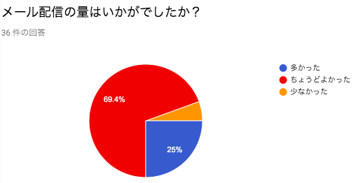 f:id:kic-yuuki:20190823075309p:plain