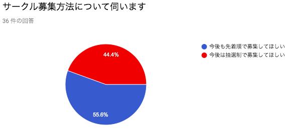 f:id:kic-yuuki:20190823075343p:plain