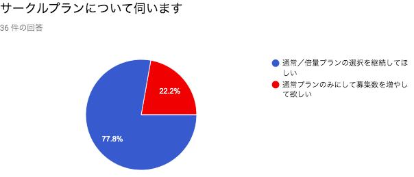 f:id:kic-yuuki:20190823075505p:plain