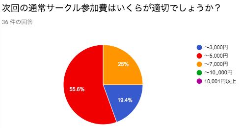 f:id:kic-yuuki:20190823075547p:plain