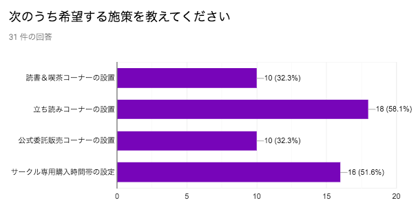 f:id:kic-yuuki:20190823075626p:plain