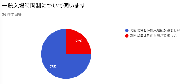 f:id:kic-yuuki:20190823075700p:plain