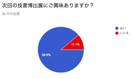 f:id:kic-yuuki:20190823075800p:plain