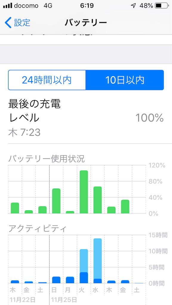 f:id:kichichan:20181201072941p:image