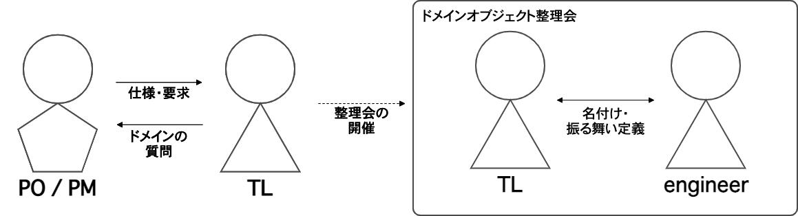 f:id:kichion0526:20210813141916p:plain