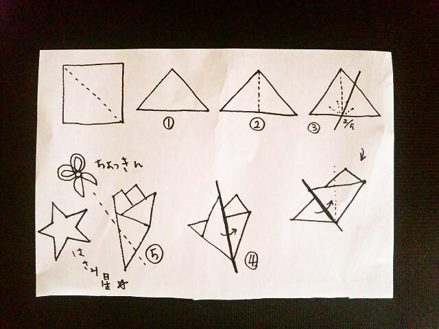 クリスマス 折り紙 折り紙 星 折り方 : waiwai-gayagaya.hateblo.jp