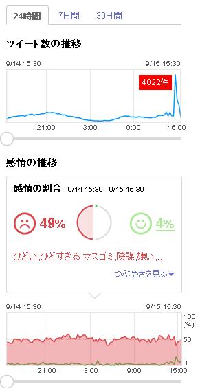 f:id:kichisuke3:20160915153043p:plain