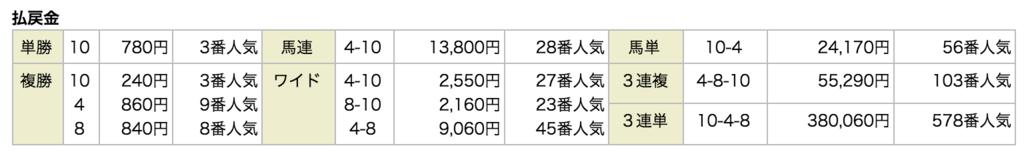 f:id:kichisuke3:20161003000955p:plain