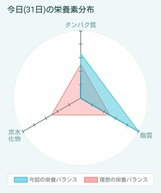 f:id:kicokico:20160731205946j:image