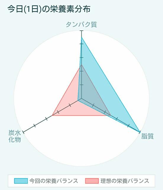 f:id:kicokico:20160801180743j:image