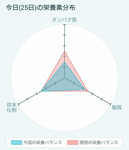 f:id:kicokico:20160825190933j:image