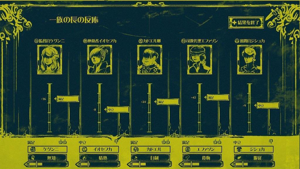 f:id:kidachir:20190321212432j:image