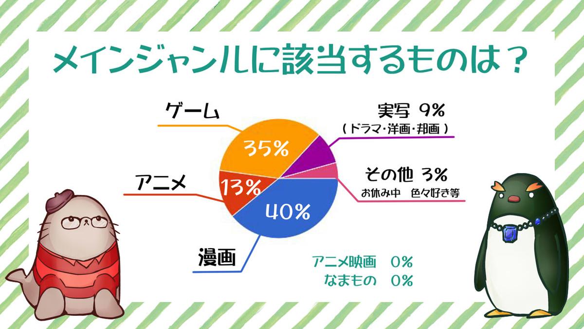 f:id:kidachir:20210204115541j:plain