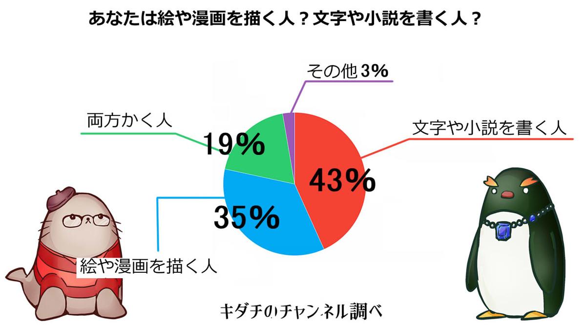 f:id:kidachir:20210428234702j:plain