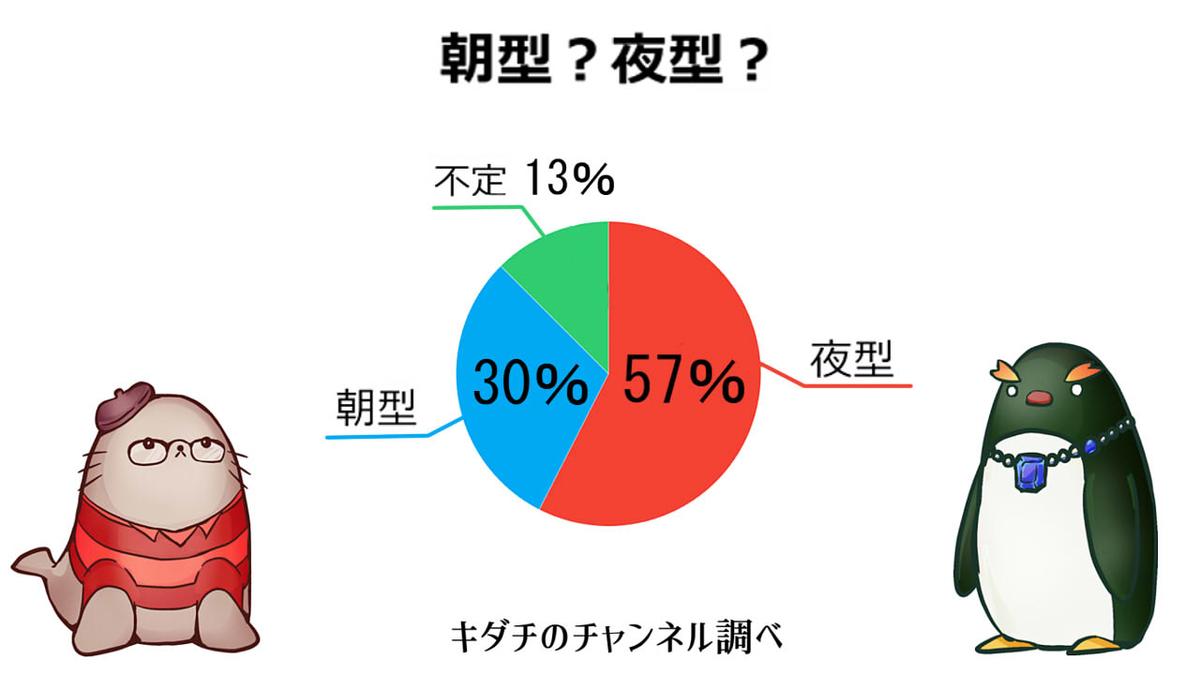 f:id:kidachir:20210428234718j:plain