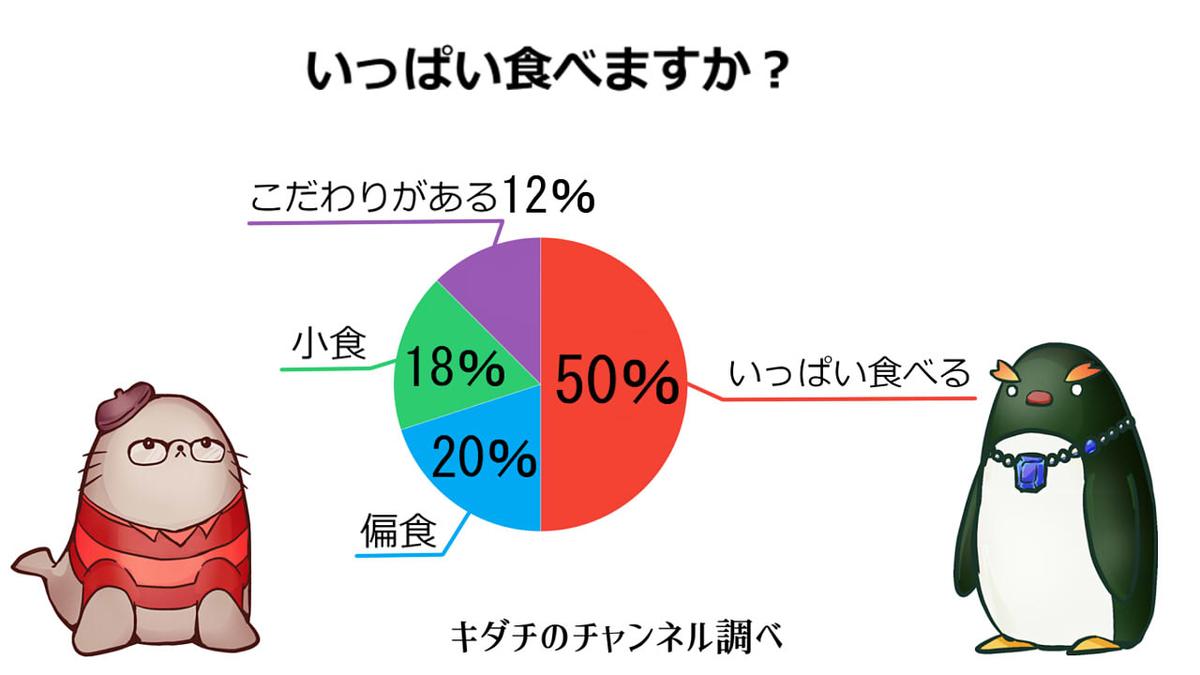 f:id:kidachir:20210428234741j:plain
