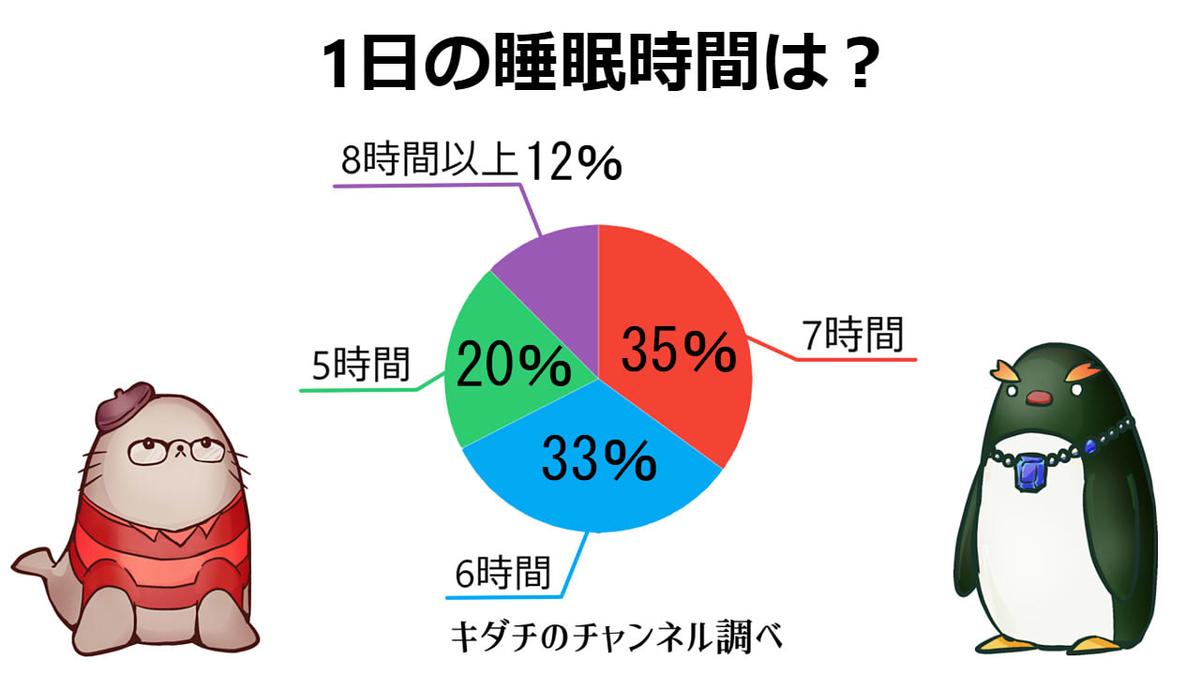 f:id:kidachir:20210428234756j:plain