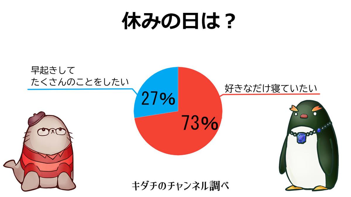 f:id:kidachir:20210428234812j:plain