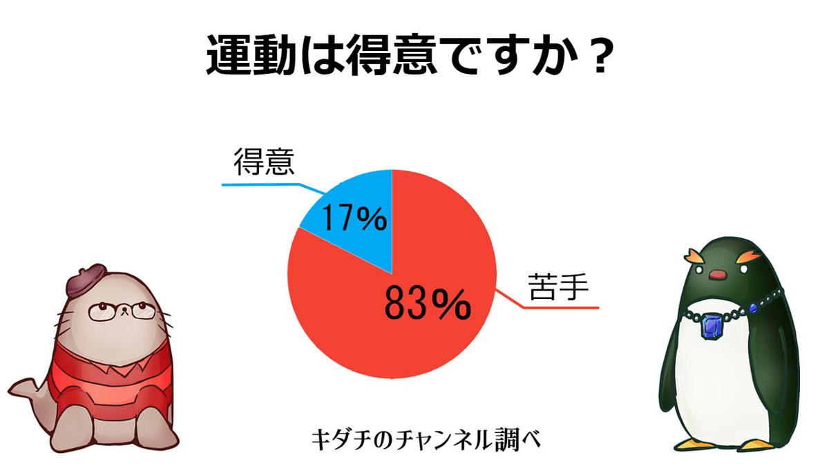 f:id:kidachir:20210428234830j:plain