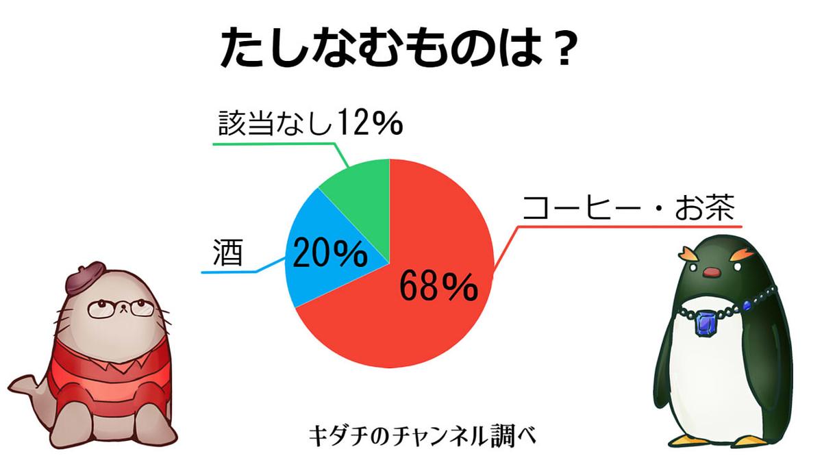 f:id:kidachir:20210428234844j:plain