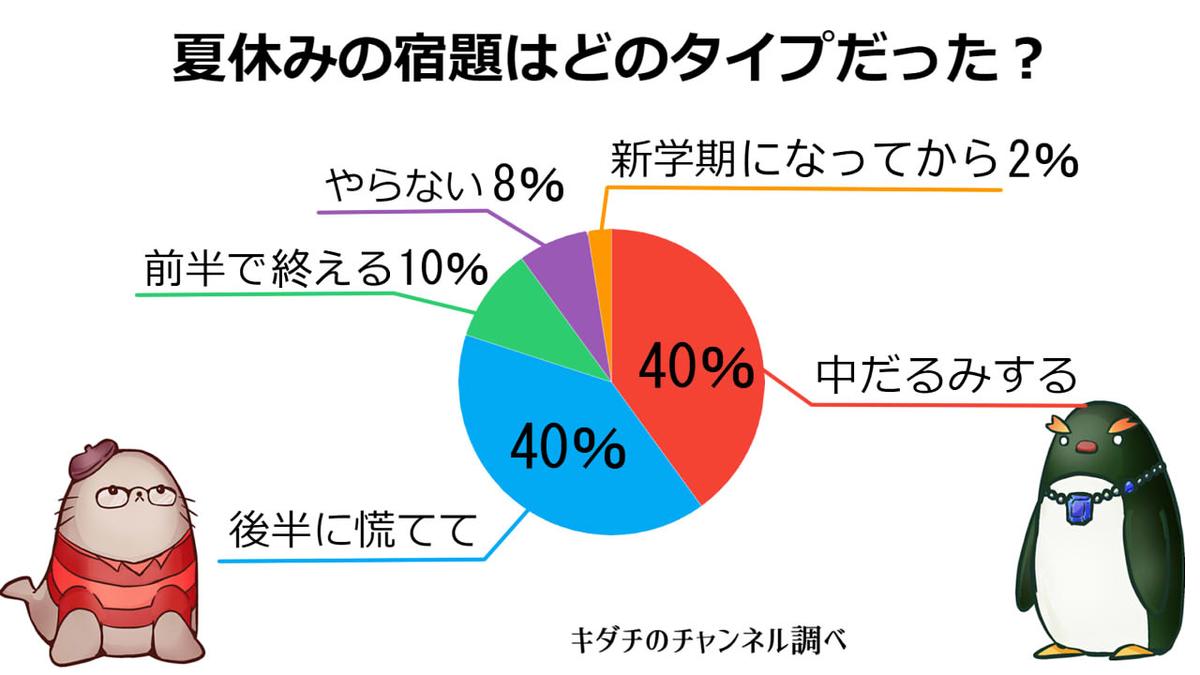 f:id:kidachir:20210428234902j:plain