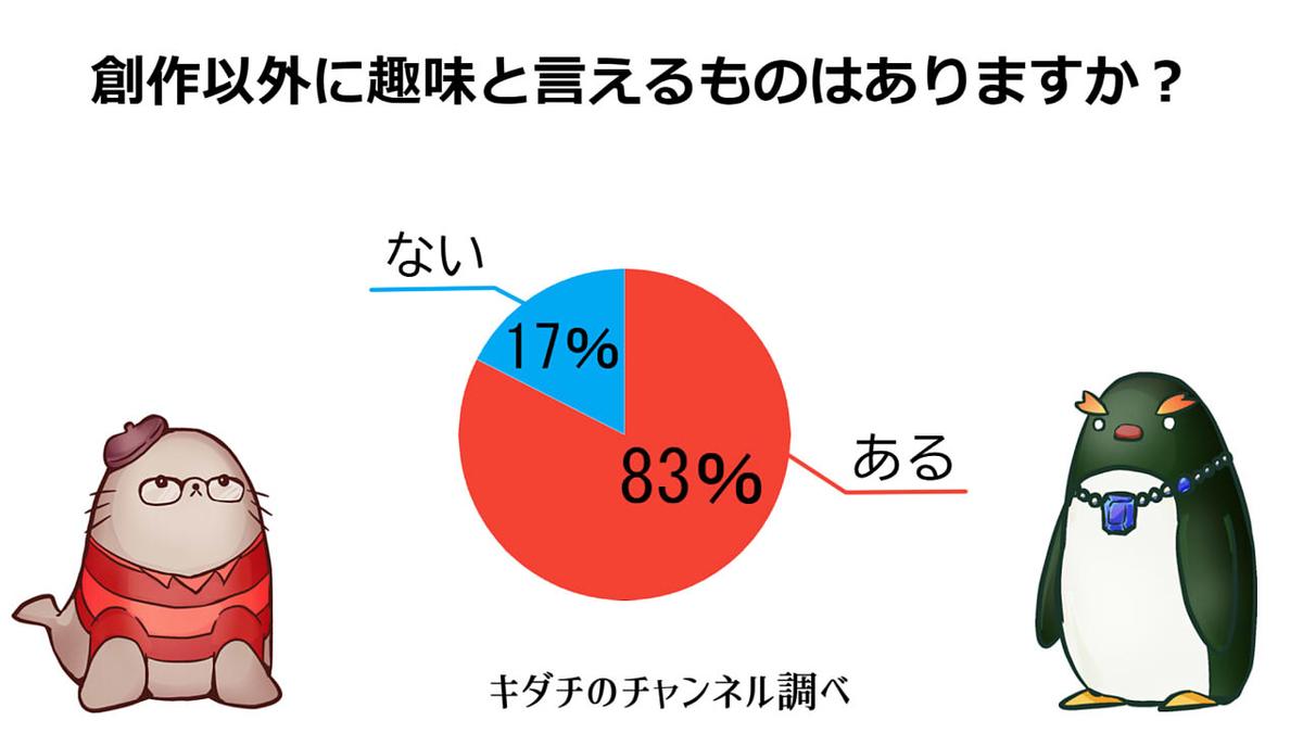 f:id:kidachir:20210428234922j:plain