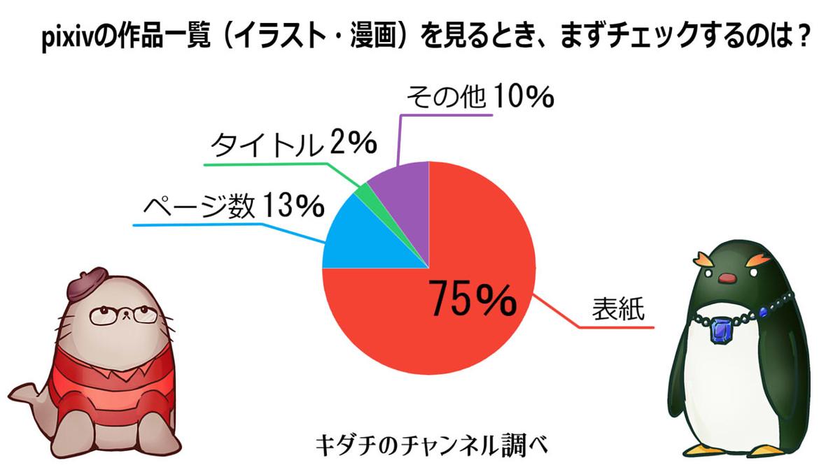 f:id:kidachir:20210428235443j:plain