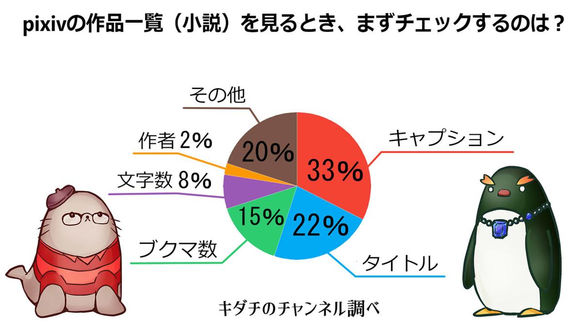 f:id:kidachir:20210428235505j:plain