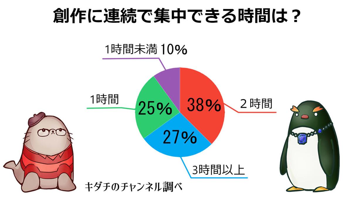 f:id:kidachir:20210428235647j:plain