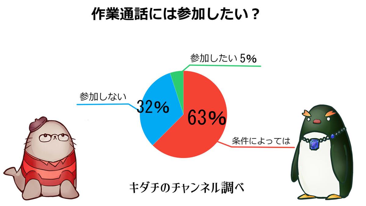 f:id:kidachir:20210428235721j:plain