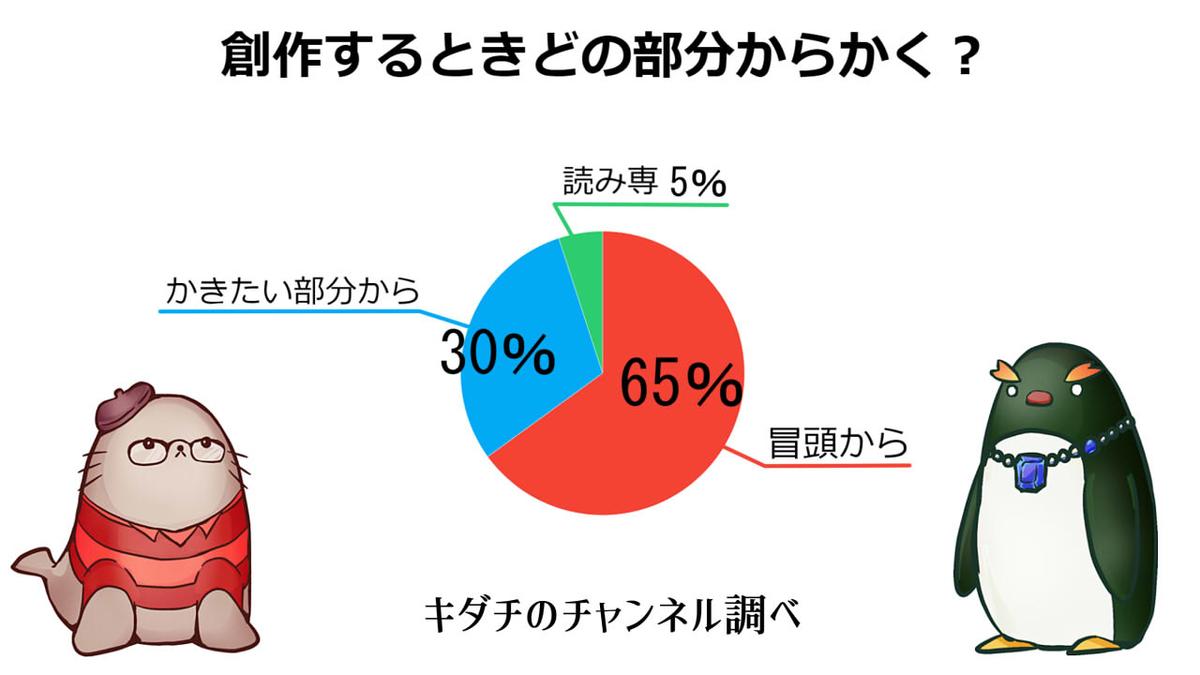 f:id:kidachir:20210428235750j:plain