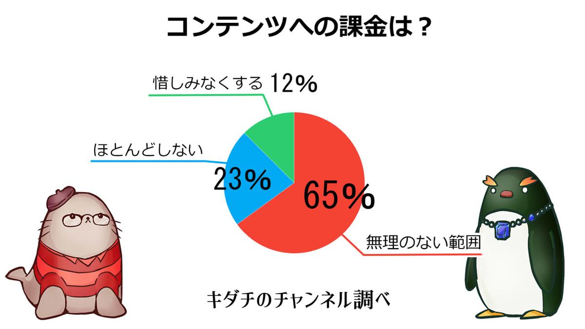 f:id:kidachir:20210428235816j:plain