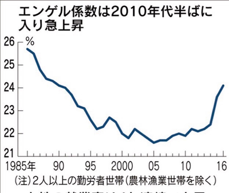 f:id:kidokazu2:20170220113701j:image