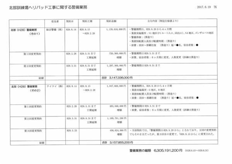f:id:kidokazu2:20170623231114j:image