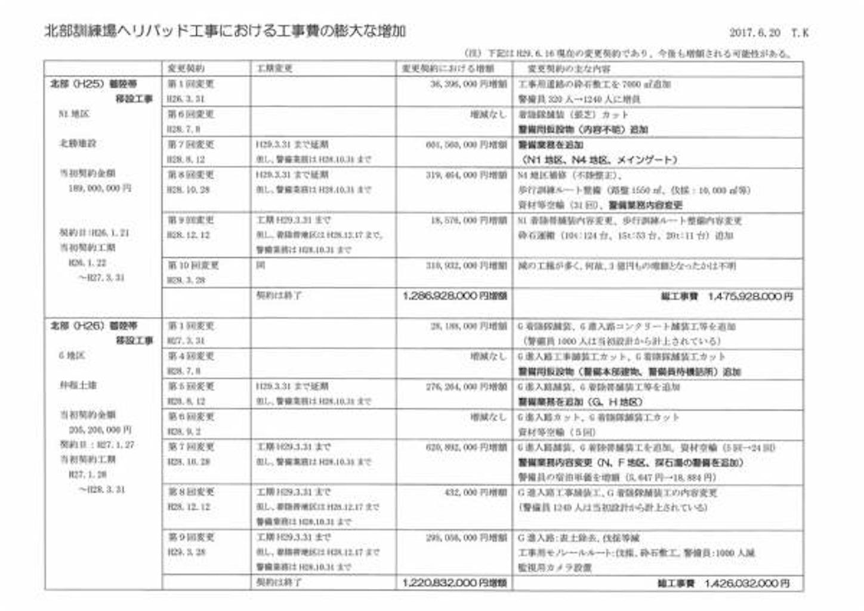 f:id:kidokazu2:20170623231124j:image