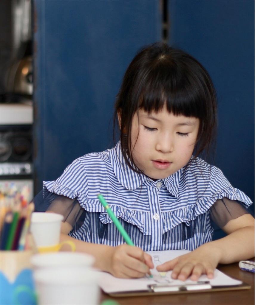 f:id:kidsdesignschool:20180526231758j:image