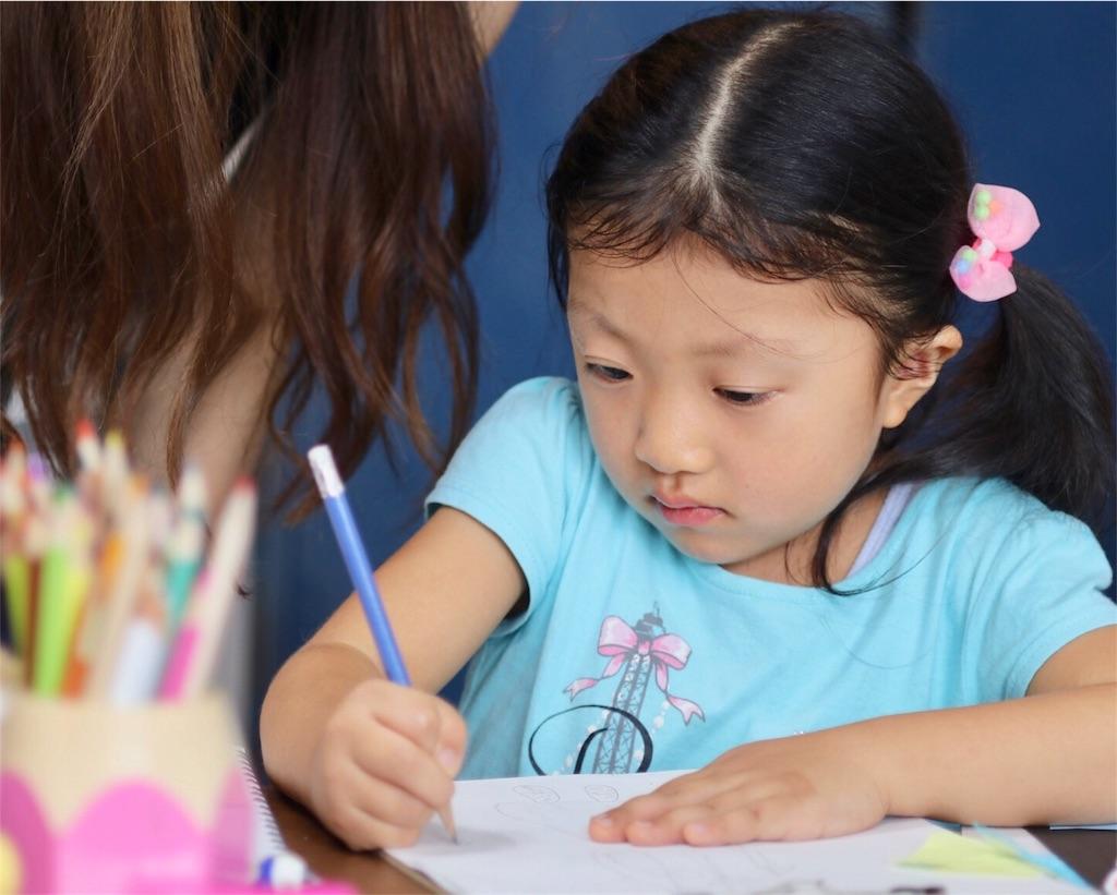 f:id:kidsdesignschool:20180909224400j:image