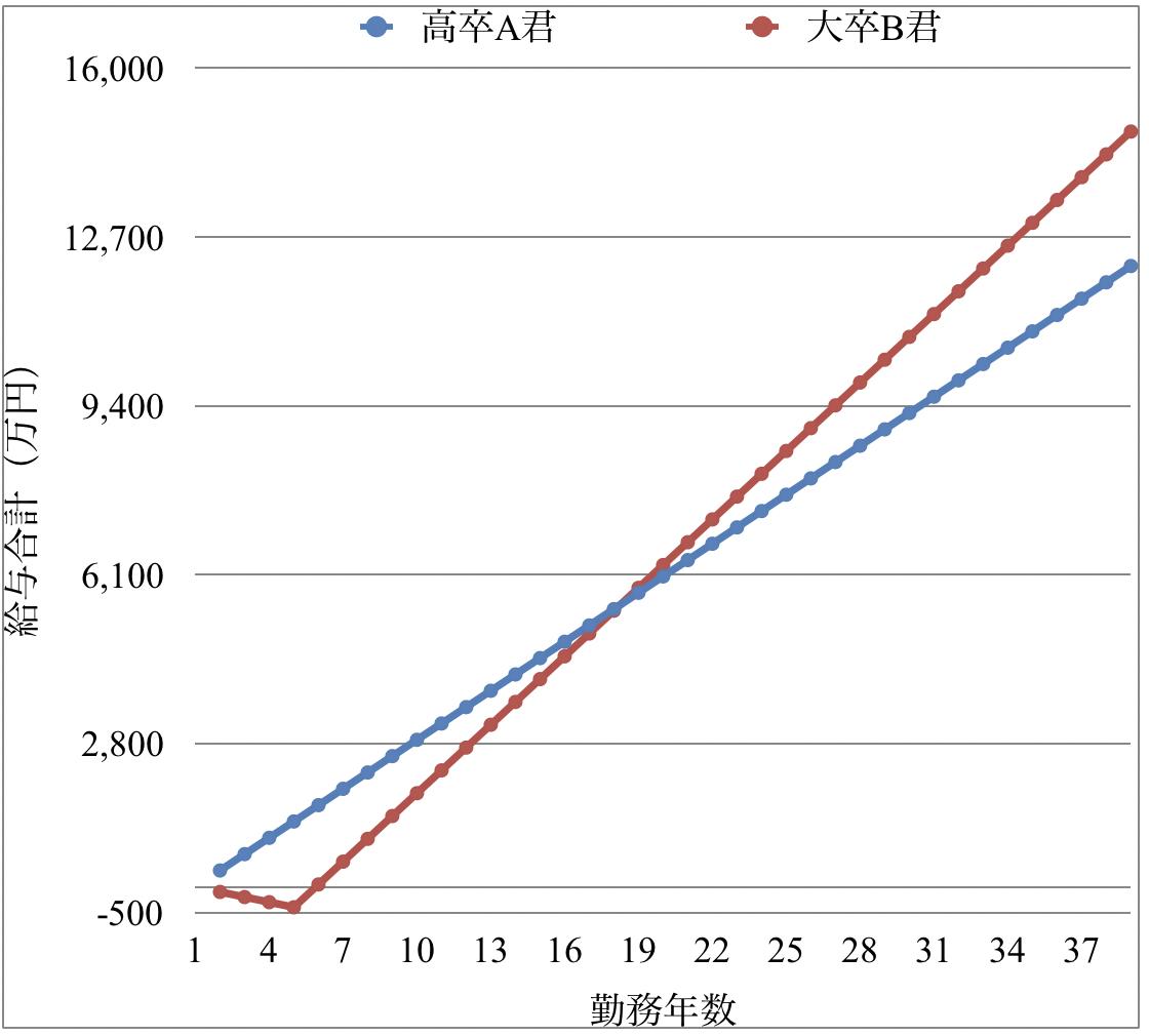 f:id:kig58od2:20200314085749p:plain